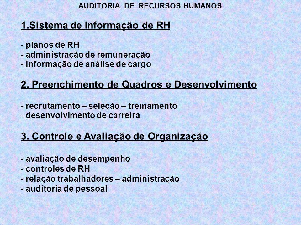 1.Sistema de Informação de RH - planos de RH - administração de remuneração - informação de análise de cargo 2. Preenchimento de Quadros e Desenvolvim