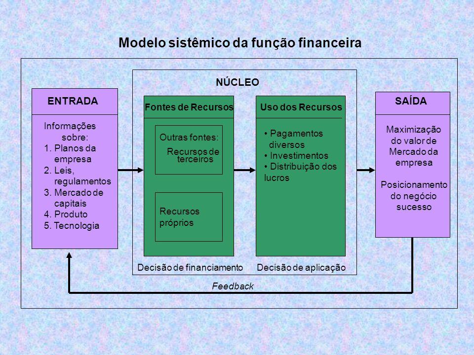 SAÍDA - Eficácia organizacional - satisfação pessoal - melhoria da tecnologia - imagem da empresa - imagem pró ativa - abordagem humanística
