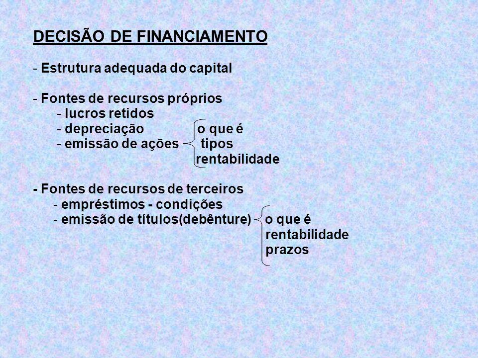 DECISÃO DE FINANCIAMENTO - Estrutura adequada do capital - Fontes de recursos próprios - lucros retidos - depreciação o que é - emissão de ações tipos
