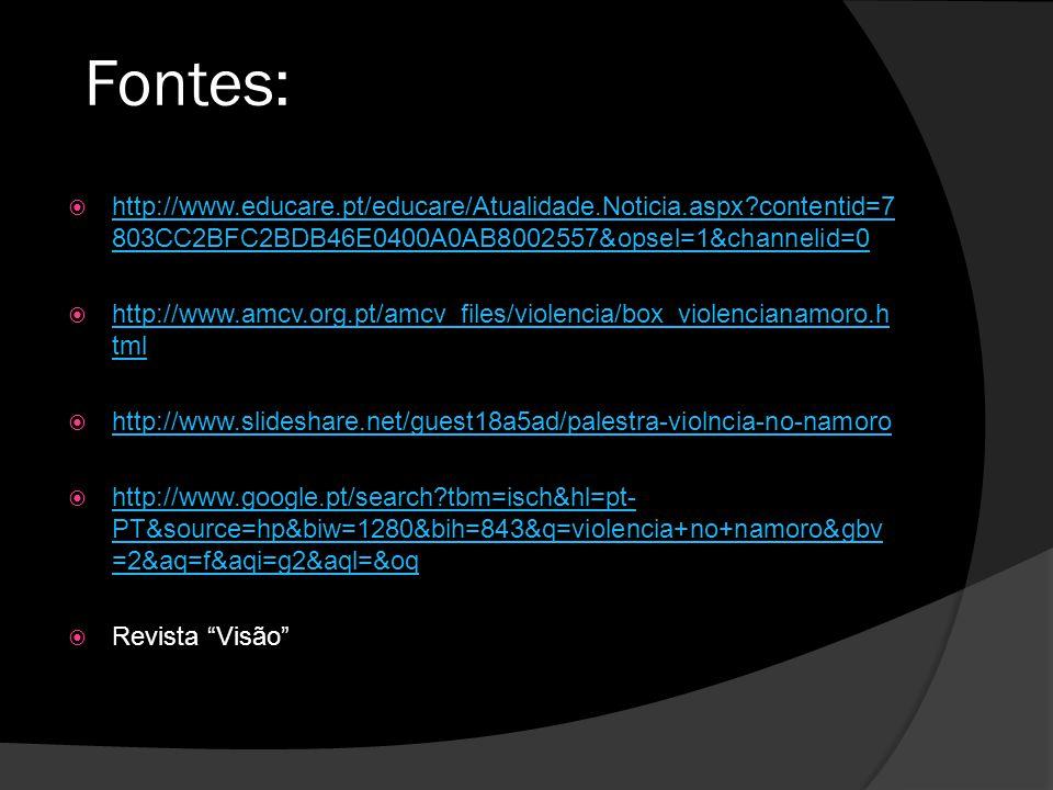 Fontes: http://www.educare.pt/educare/Atualidade.Noticia.aspx?contentid=7 803CC2BFC2BDB46E0400A0AB8002557&opsel=1&channelid=0 http://www.educare.pt/educare/Atualidade.Noticia.aspx?contentid=7 803CC2BFC2BDB46E0400A0AB8002557&opsel=1&channelid=0 http://www.amcv.org.pt/amcv_files/violencia/box_violencianamoro.h tml http://www.amcv.org.pt/amcv_files/violencia/box_violencianamoro.h tml http://www.slideshare.net/guest18a5ad/palestra-violncia-no-namoro http://www.google.pt/search?tbm=isch&hl=pt- PT&source=hp&biw=1280&bih=843&q=violencia+no+namoro&gbv =2&aq=f&aqi=g2&aql=&oq http://www.google.pt/search?tbm=isch&hl=pt- PT&source=hp&biw=1280&bih=843&q=violencia+no+namoro&gbv =2&aq=f&aqi=g2&aql=&oq Revista Visão