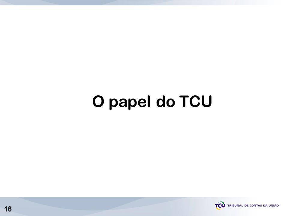 16 O papel do TCU