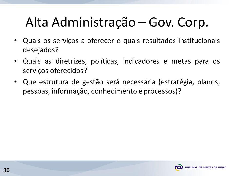 30 Alta Administração – Gov. Corp. Quais os serviços a oferecer e quais resultados institucionais desejados? Quais as diretrizes, políticas, indicador