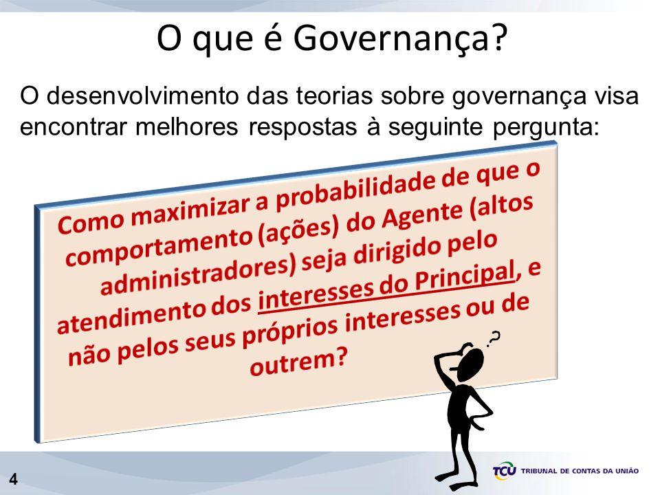 4 O problema de agência O desenvolvimento das teorias sobre governança visa encontrar melhores respostas à seguinte pergunta: