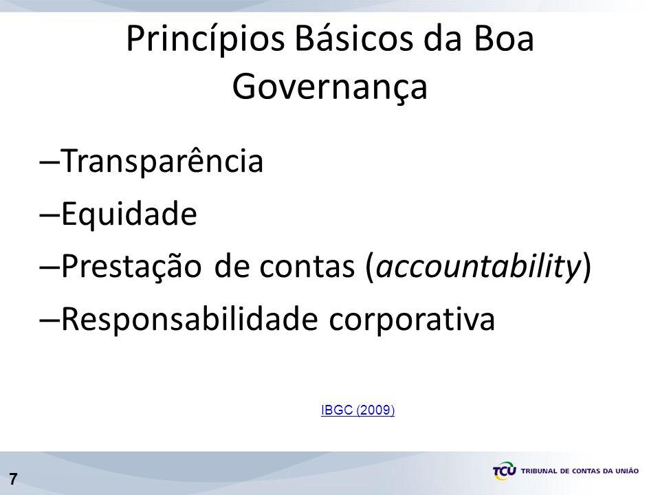 7 – Transparência – Equidade – Prestação de contas (accountability) – Responsabilidade corporativa Princípios Básicos da Boa Governança IBGC (2009)
