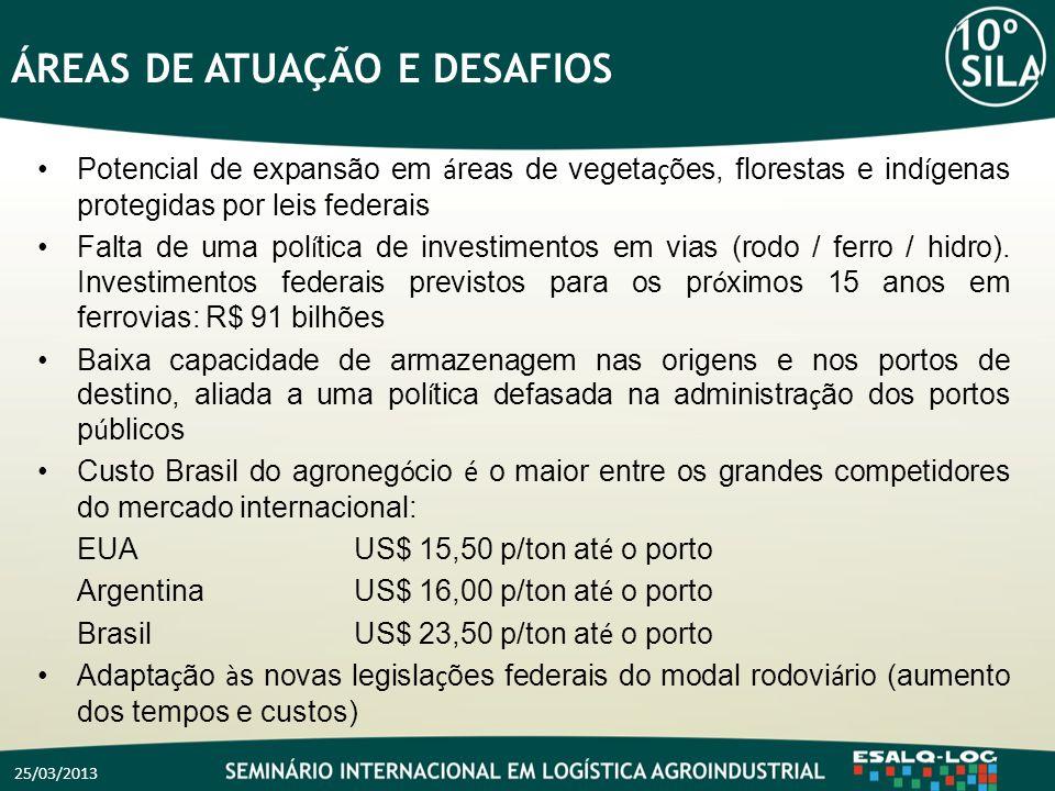 25/03/2013 ÁREAS DE ATUAÇÃO E DESAFIOS Potencial de expansão em á reas de vegeta ç ões, florestas e ind í genas protegidas por leis federais Falta de