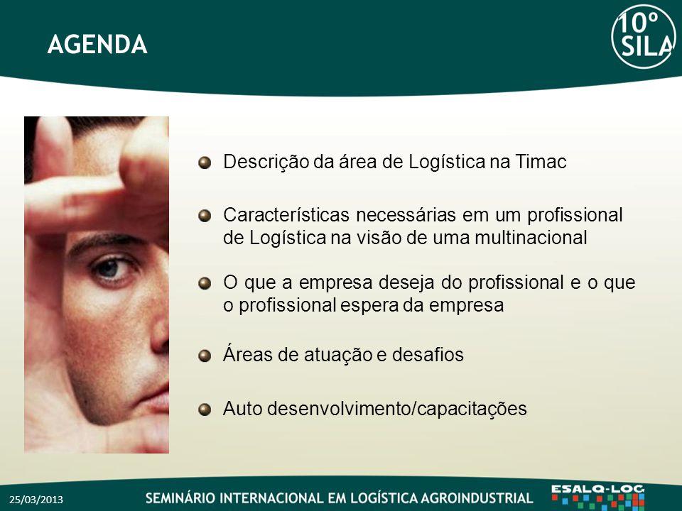AGENDA 25/03/2013 Descrição da área de Logística na Timac Características necessárias em um profissional de Logística na visão de uma multinacional O