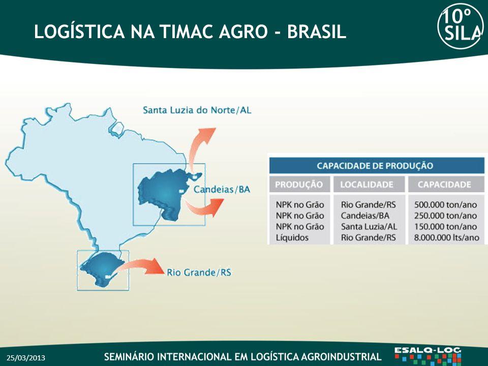 LOGÍSTICA NA TIMAC AGRO - BRASIL 25/03/2013