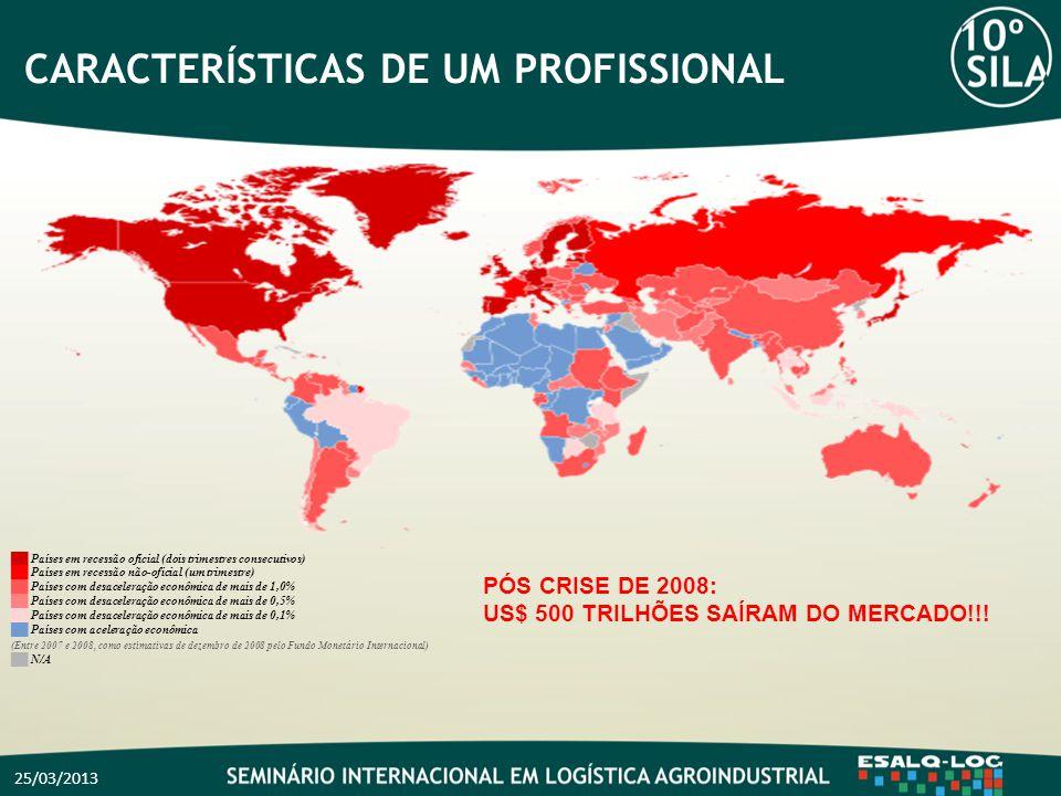 CARACTERÍSTICAS DE UM PROFISSIONAL 25/03/2013 Países em recessão oficial (dois trimestres consecutivos) Países em recessão não-oficial (um trimestre)