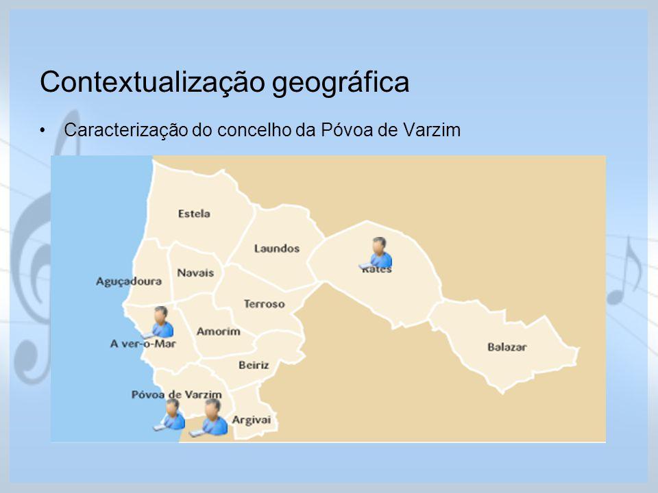 Contextualização geográfica Caracterização do concelho da Póvoa de Varzim