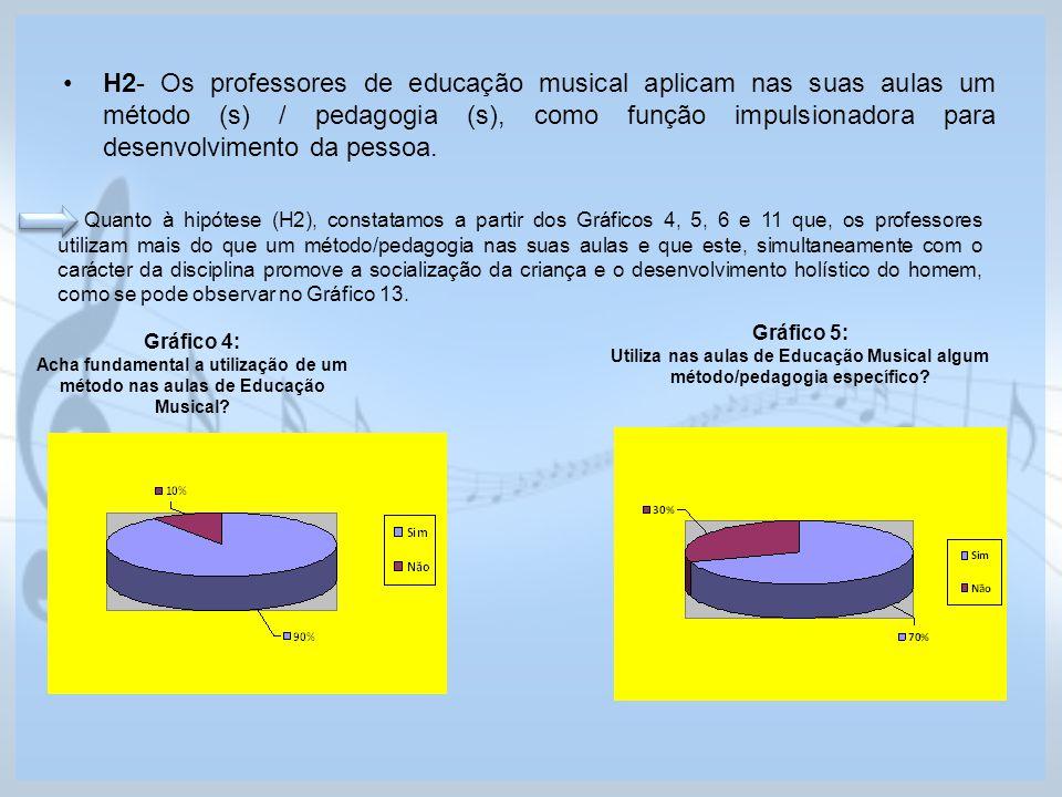 H2- Os professores de educação musical aplicam nas suas aulas um método (s) / pedagogia (s), como função impulsionadora para desenvolvimento da pessoa