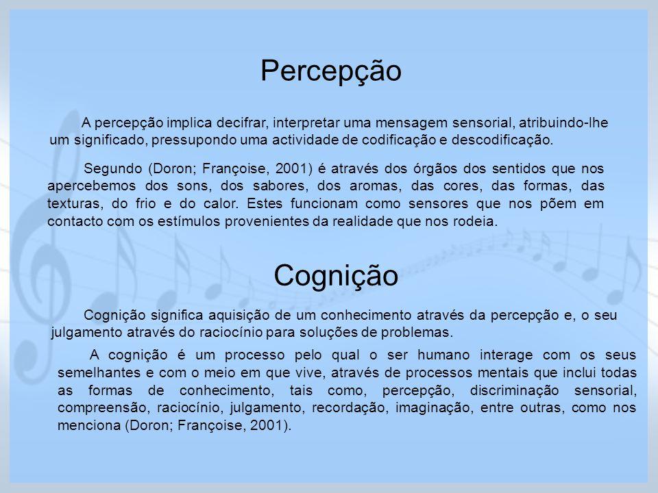 Percepção A percepção implica decifrar, interpretar uma mensagem sensorial, atribuindo-lhe um significado, pressupondo uma actividade de codificação e