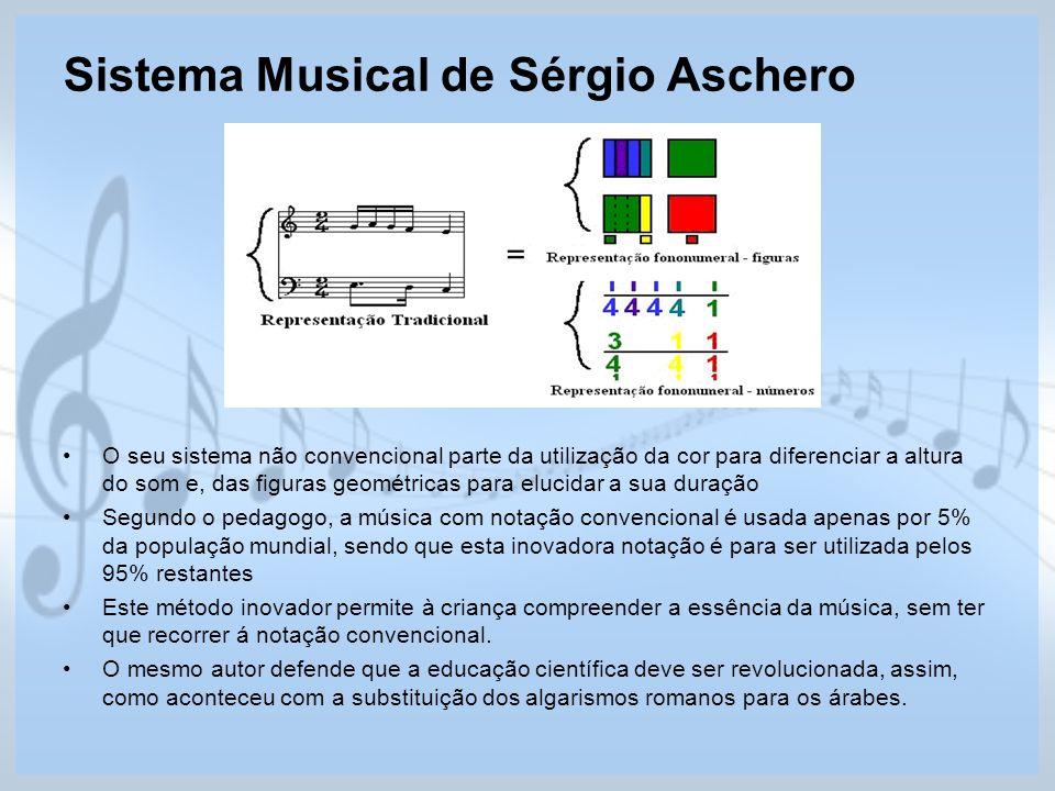 Sistema Musical de Sérgio Aschero O seu sistema não convencional parte da utilização da cor para diferenciar a altura do som e, das figuras geométrica