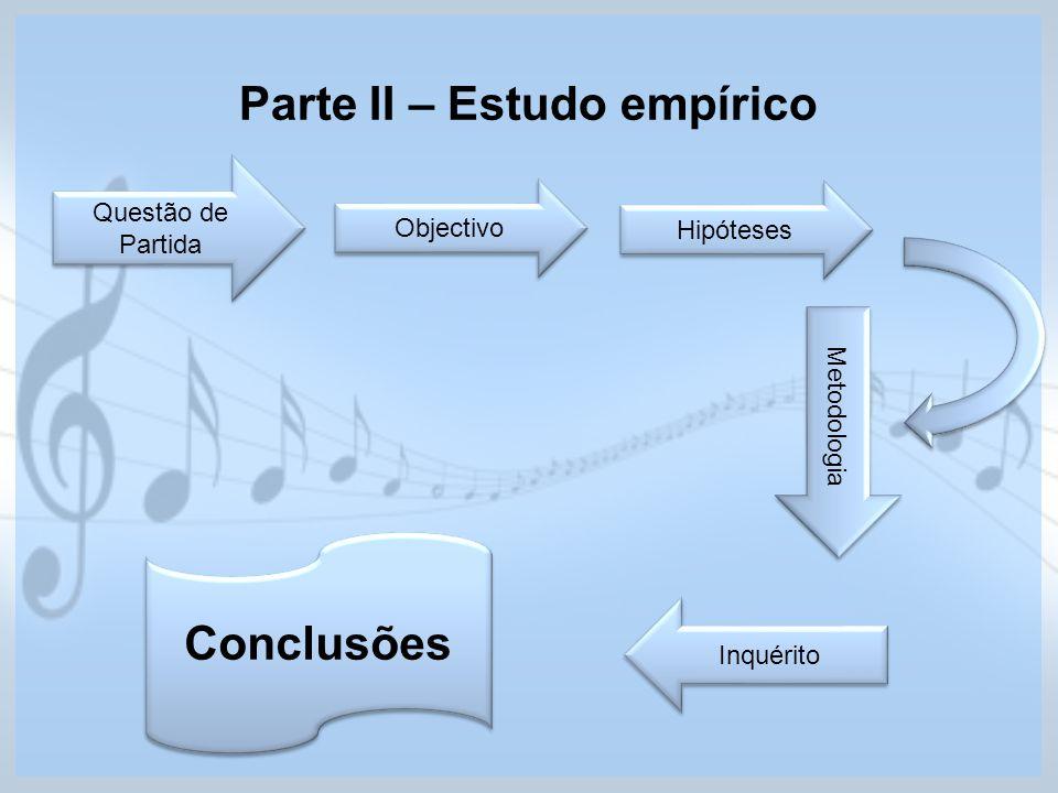 Parte II – Estudo empírico Objectivo Questão de Partida Hipóteses Metodologia Inquérito Conclusões