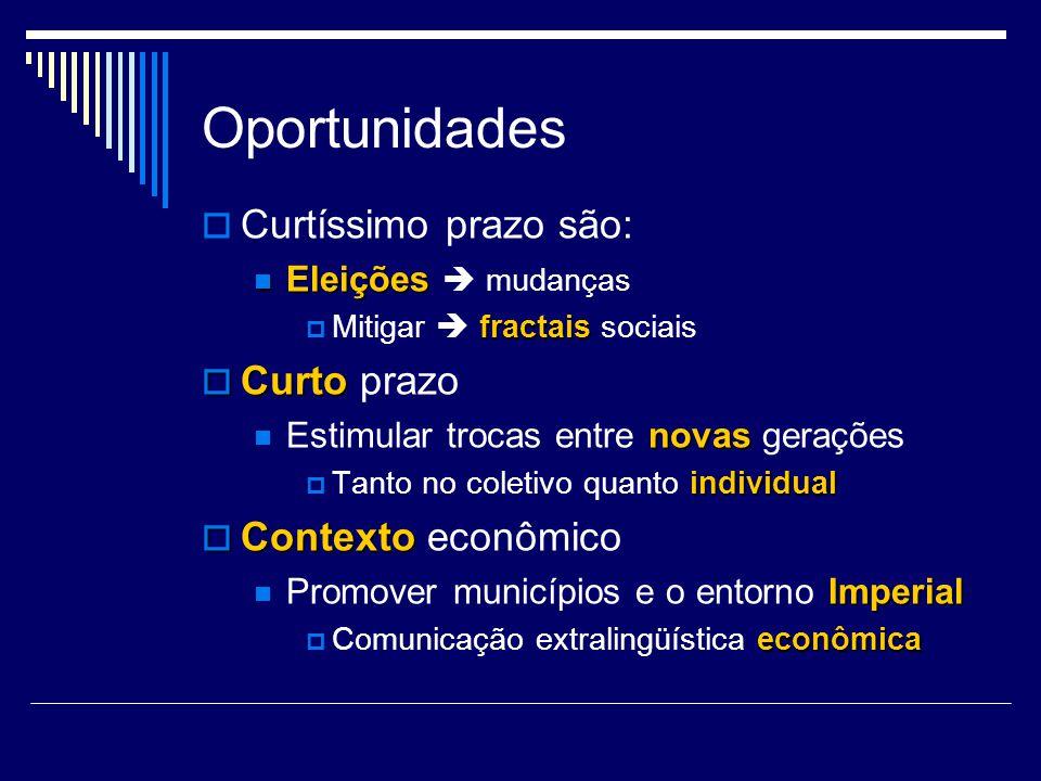 implemente Antes, implemente parceiros disciplina Metodologia requer disciplina acompanhar Registro sistemático para acompanhar : Avaliação Avaliação do desempenho Treinamento Treinamento de instrutores Não chamamos de professores Feedback Feedback LNCC ONGLANsetctera Parceiros LNCC, ONG, LANsetctera futuropassado Brasil do futuro é coisa do passado Invista Invista no presente do futuro