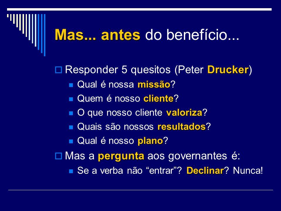 Mas... antes Mas... antes do benefício... Drucker Responder 5 quesitos (Peter Drucker) missão Qual é nossa missão? cliente Quem é nosso cliente? valor