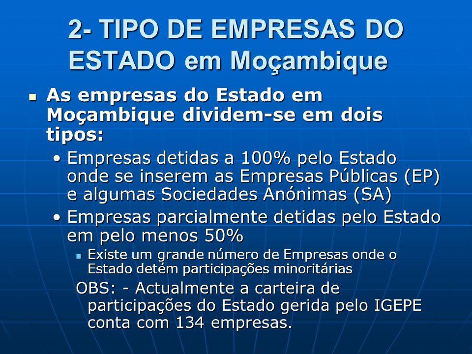 2- TIPO DE EMPRESAS DO ESTADO em Moçambique As empresas do Estado em Moçambique dividem-se em dois tipos: As empresas do Estado em Moçambique dividem-