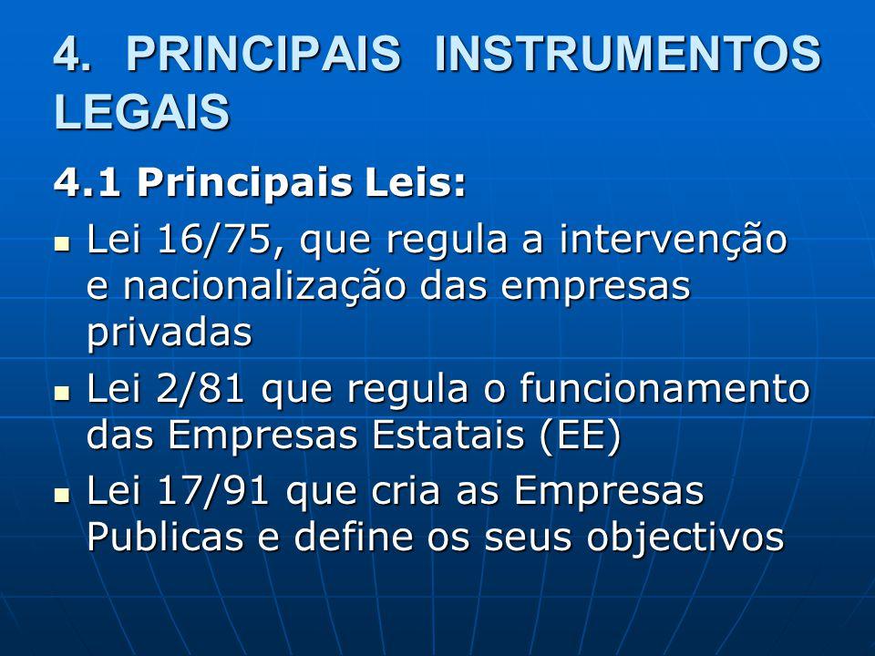 4. PRINCIPAIS INSTRUMENTOS LEGAIS 4.1 Principais Leis: Lei 16/75, que regula a intervenção e nacionalização das empresas privadas Lei 16/75, que regul