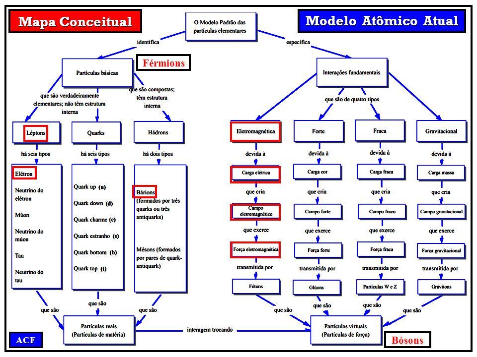 Mapa Conceitual Modelo Atômico Atual Férmions Bósons ACF