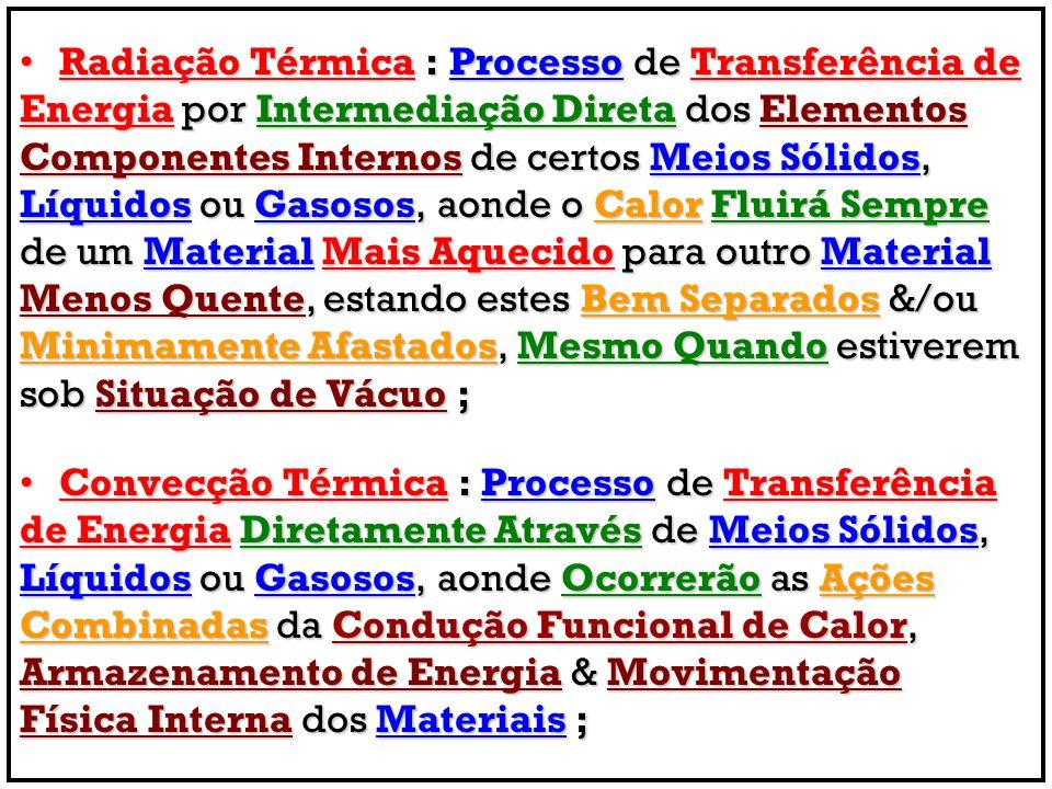 Radiação Térmica : Processo de Transferência deRadiação Térmica : Processo de Transferência de Energia por Intermediação Direta dos Elementos Componen