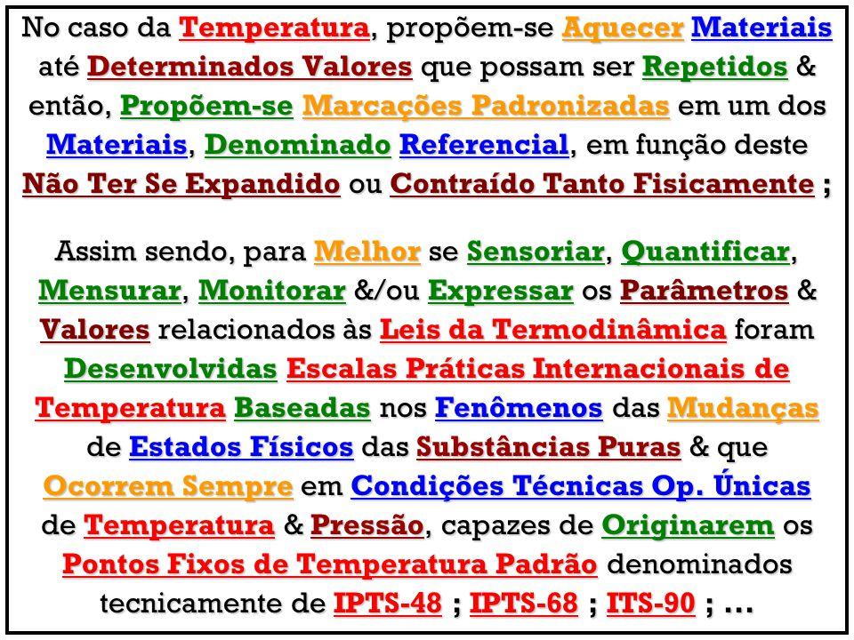 No caso da Temperatura, propõem-se Aquecer Materiais até Determinados Valores que possam ser Repetidos & então, Propõem-se Marcações Padronizadas em u