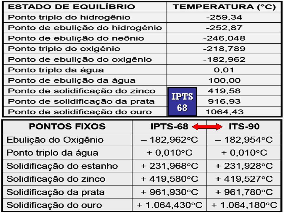 IPTS68