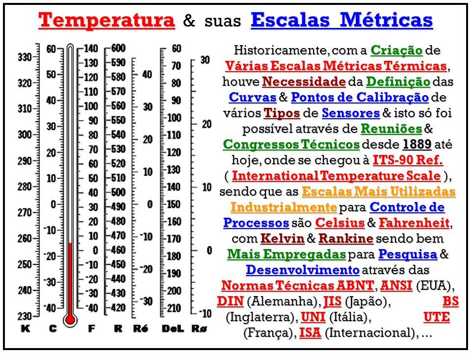 Temperatura Escalas Métricas Temperatura & suas Escalas Métricas Historicamente, com a Criação de Várias Escalas Métricas Térmicas, houve Necessidade
