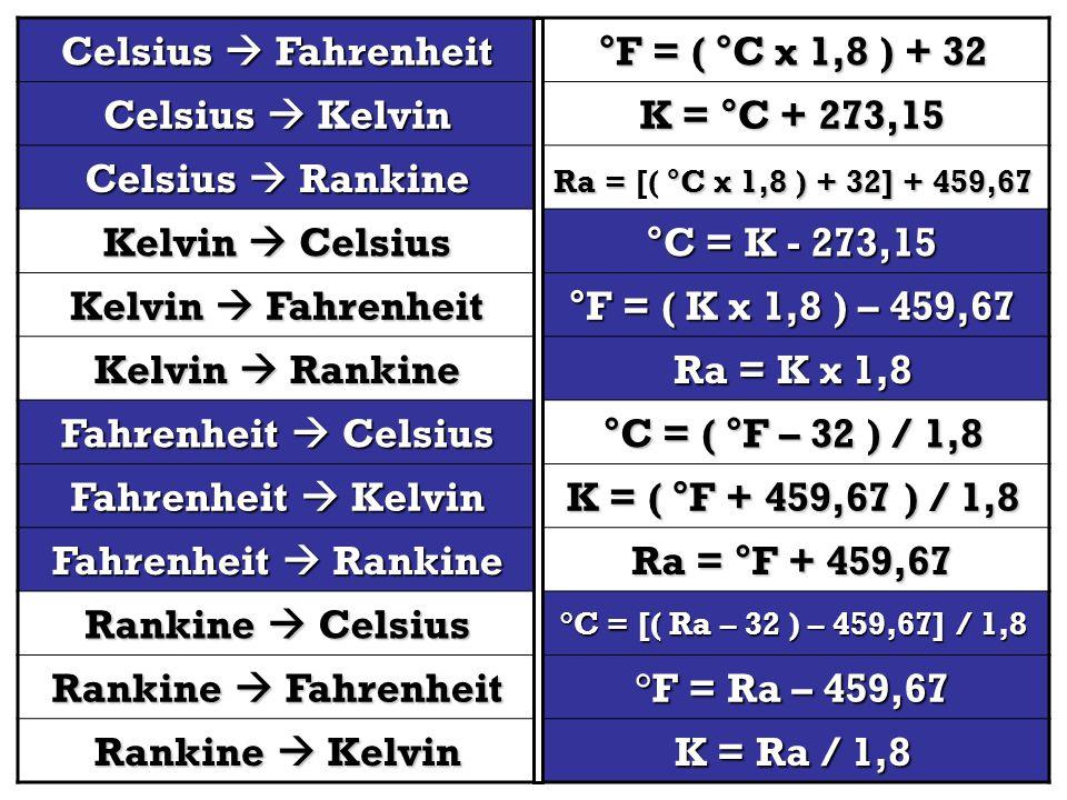 Celsius Fahrenheit °F = ( °C x 1,8 ) + 32 Celsius Kelvin K = °C + 273,15 Celsius Rankine Ra =°C x 1,8 ) + 32] + 459,67 Ra = [( °C x 1,8 ) + 32] + 459,
