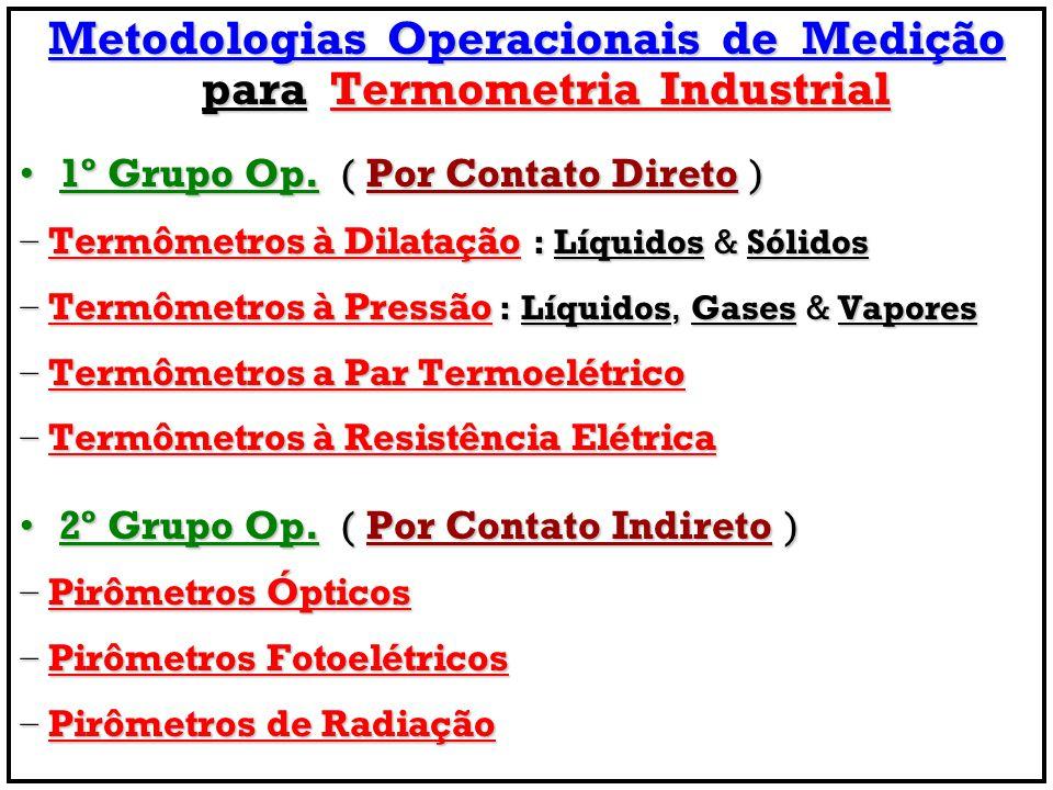 Metodologias Operacionais de Medição para Termometria Industrial 1º Grupo Op. ( Por Contato Direto )1º Grupo Op. ( Por Contato Direto ) Termômetros à