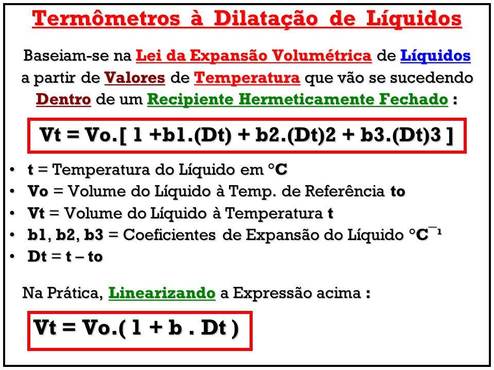 Termômetros à Dilatação de Líquidos Baseiam-se na Lei da Expansão Volumétrica de Líquidos a partir de Valores de Temperatura que vão se sucedendo Dent