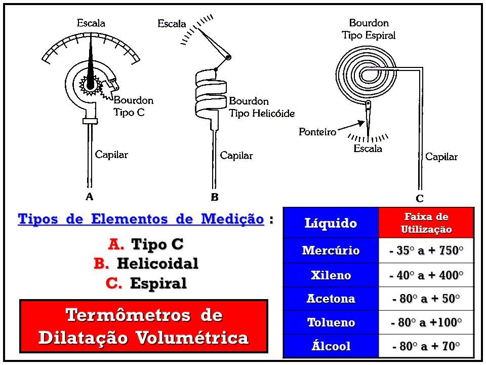 Líquido Faixa de Utilização Mercúrio - 35° a + 750° Xileno - 40° a + 400° Acetona - 80° a + 50° Tolueno - 80° a +100° Álcool - 80° a + 70° Tipos de El