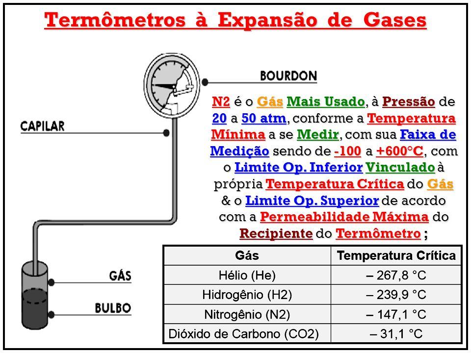 Termômetros à Expansão de Gases N2 é o Gás Mais Usado, à Pressão de 20 a 50 atm, conforme a Temperatura Mínima a se Medir, com sua Faixa de Medição se