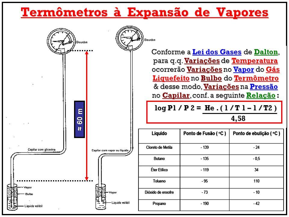 Termômetros à Expansão de Vapores Conforme a Lei dos Gases de Dalton, para q.q. Variações de Temperatura ocorrerão Variações no Vapor do Gás Liquefeit