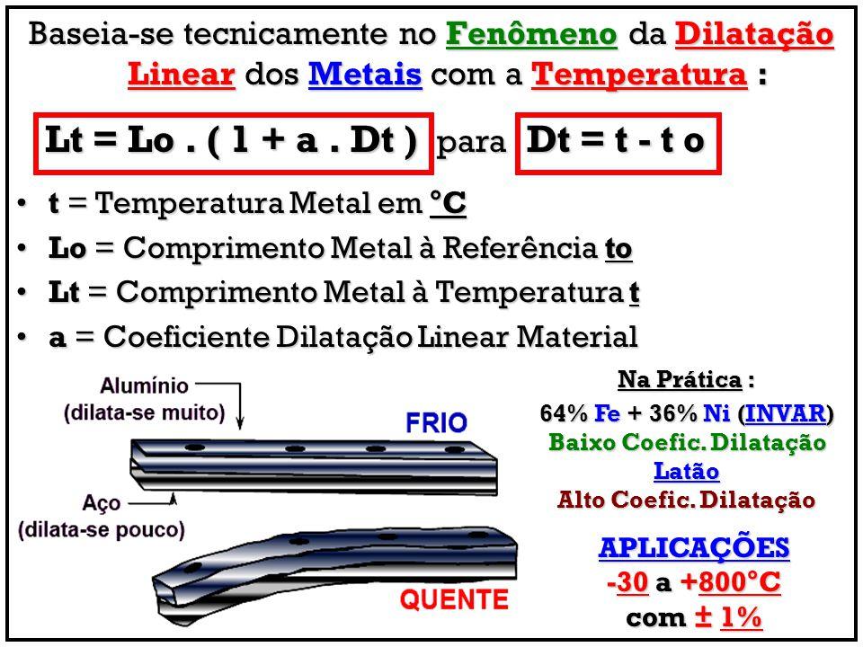 Baseia-se tecnicamente no Fenômeno da Dilatação Linear dos Metais com a Temperatura : Lt = Lo. ( 1 + a. Dt ) para Dt = t - t o Lt = Lo. ( 1 + a. Dt )