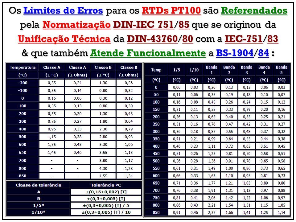 Os Limites de Erros para os RTDs PT100 são Referendados pela Normatização DIN-IEC 751/85 que se originou da Unificação Técnica da DIN-43760/80 com a I