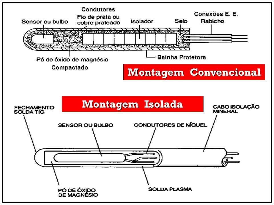Condutores Bainha Protetora Conexões E. E. Compactado Montagem Convencional Montagem Isolada