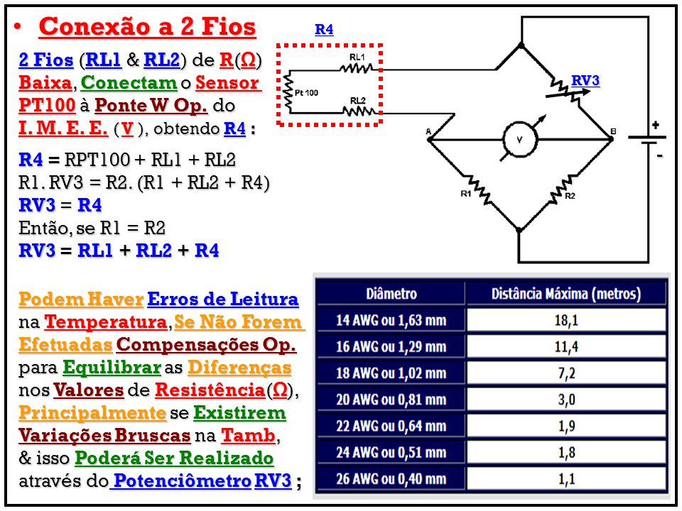 Conexão a 2 FiosConexão a 2 Fios 2 Fios (RL1 & RL2) de R() Baixa, Conectam o Sensor PT100 à Ponte W Op. do I. M. E. E. ( V ), obtendo R4 : R4 = RPT100