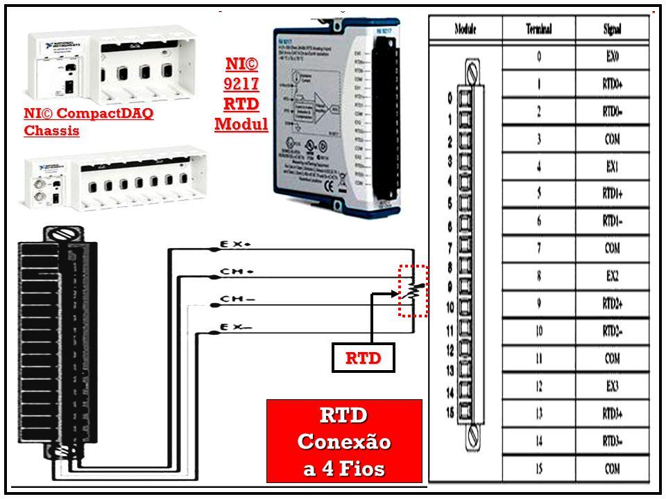 NI© CompactDAQ Chassis NI© 9217 RTD Modul RTDConexão a 4 Fios RTD