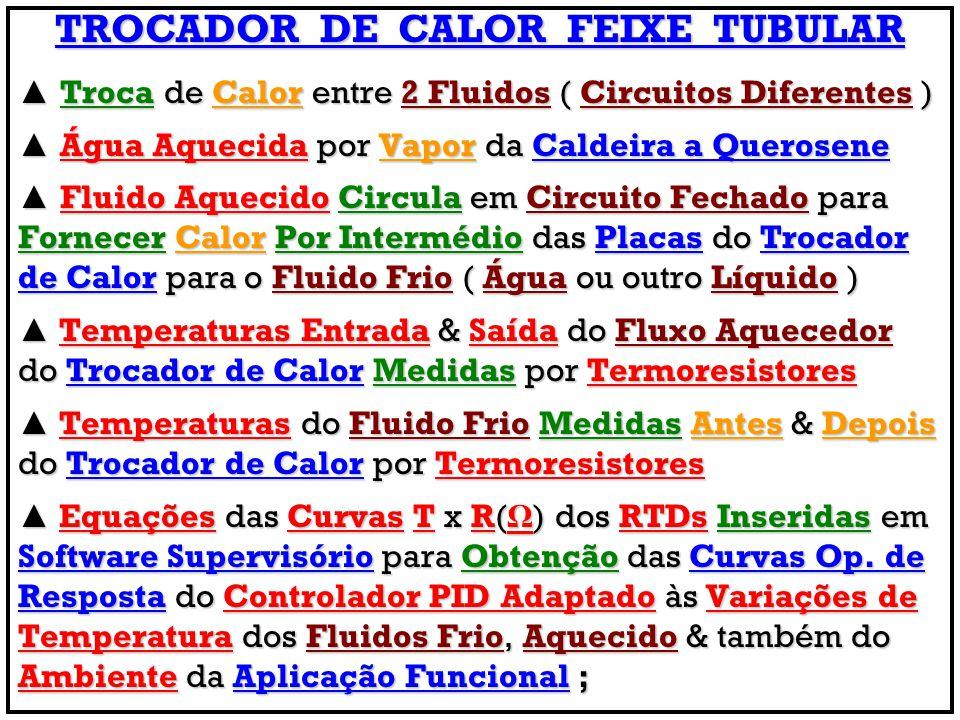TROCADOR DE CALOR FEIXE TUBULAR Troca de Calor entre 2 Fluidos ( Circuitos Diferentes ) Troca de Calor entre 2 Fluidos ( Circuitos Diferentes ) Água A