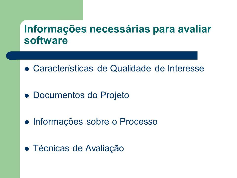 Informações necessárias para avaliar software Características de Qualidade de Interesse Documentos do Projeto Informações sobre o Processo Técnicas de Avaliação