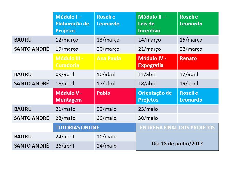 Módulo I – Elaboração de Projetos Roseli e Leonardo Módulo II – Leis de Incentivo Roseli e Leonardo BAURU12/março13/março14/março15/março SANTO ANDRÉ19/março20/março21/março22/março Módulo III - Curadoria Ana PaulaMódulo IV - Expografia Renato BAURU09/abril10/abril11/abril12/abril SANTO ANDRÉ16/abril17/abril18/abril19/abril Módulo V - Montagem PabloOrientação de Projetos Roseli e Leonardo BAURU21/maio22/maio23/maio SANTO ANDRÉ28/maio29/maio30/maio TUTORIAS ONLINEENTREGA FINAL DOS PROJETOS BAURU24/abril10/maio Dia 18 de junho/2012 SANTO ANDRÉ26/abril24/maio