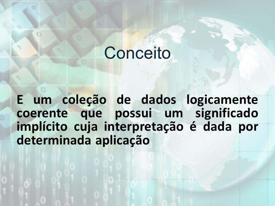 Conceito E um coleção de dados logicamente coerente que possui um significado implícito cuja interpretação é dada por determinada aplicação