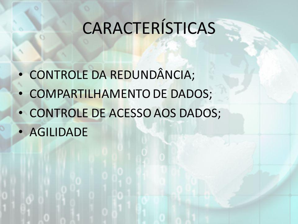 Banco de Dados Físico FÍSICO