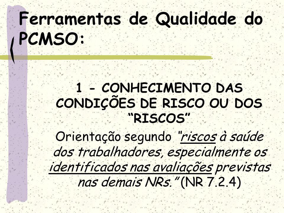 Ferramentas de Qualidade do PCMSO: 1 - CONHECIMENTO DAS CONDIÇÕES DE RISCO OU DOS RISCOS Orientação segundo riscos à saúde dos trabalhadores, especial