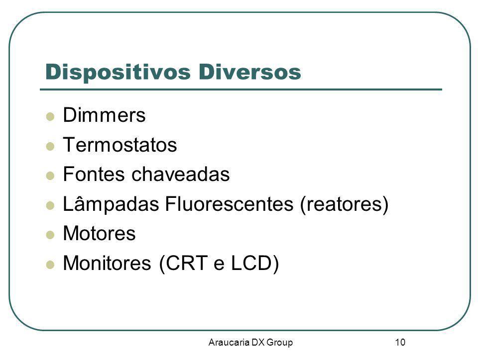 Araucaria DX Group 10 Dispositivos Diversos Dimmers Termostatos Fontes chaveadas Lâmpadas Fluorescentes (reatores) Motores Monitores (CRT e LCD)