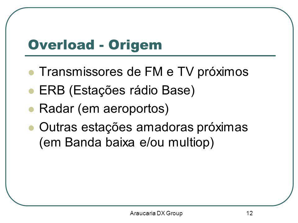 Araucaria DX Group 12 Overload - Origem Transmissores de FM e TV próximos ERB (Estações rádio Base) Radar (em aeroportos) Outras estações amadoras pró
