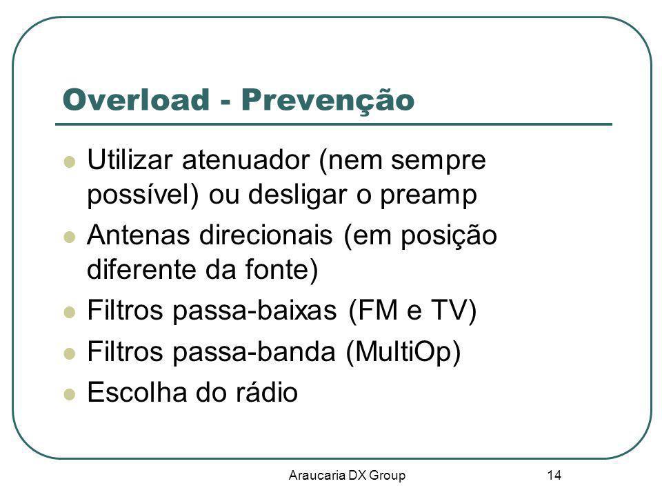 Araucaria DX Group 14 Overload - Prevenção Utilizar atenuador (nem sempre possível) ou desligar o preamp Antenas direcionais (em posição diferente da