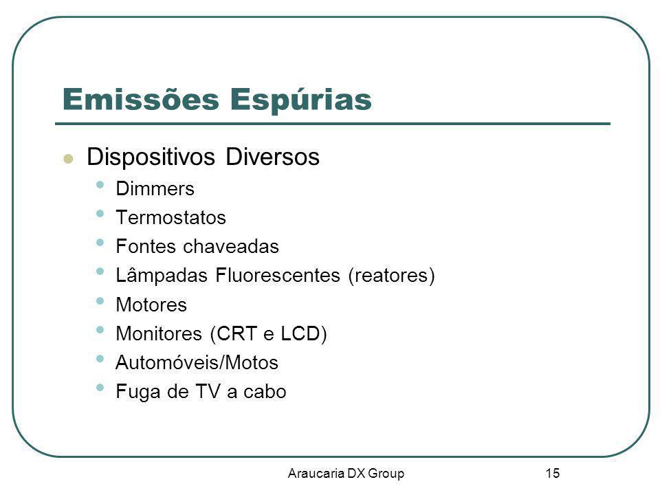 Araucaria DX Group 15 Emissões Espúrias Dispositivos Diversos Dimmers Termostatos Fontes chaveadas Lâmpadas Fluorescentes (reatores) Motores Monitores