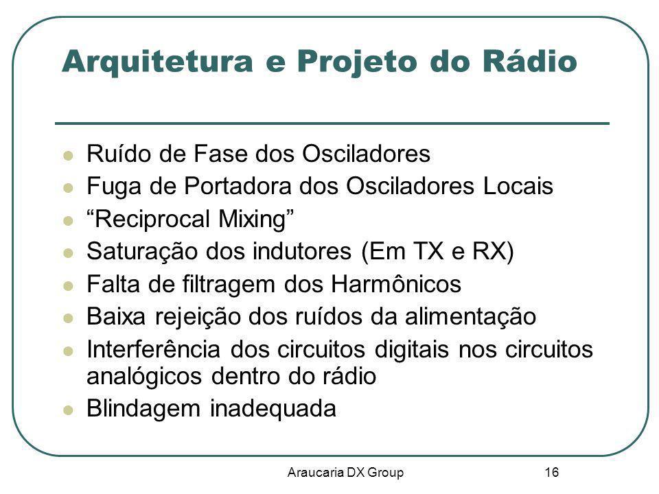 Araucaria DX Group 16 Arquitetura e Projeto do Rádio Ruído de Fase dos Osciladores Fuga de Portadora dos Osciladores Locais Reciprocal Mixing Saturaçã