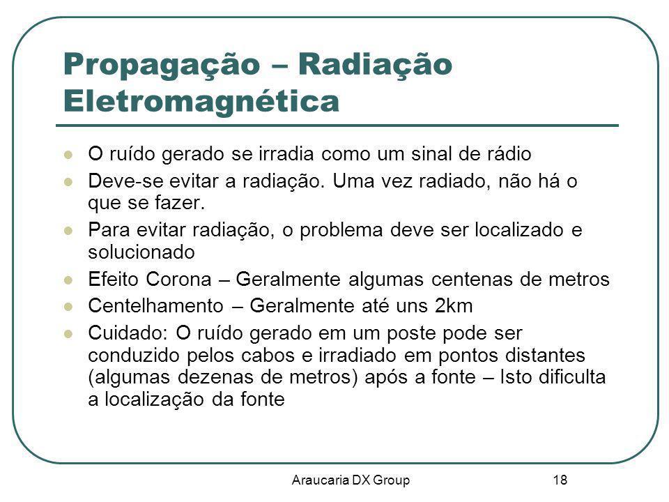 Araucaria DX Group 18 Propagação – Radiação Eletromagnética O ruído gerado se irradia como um sinal de rádio Deve-se evitar a radiação. Uma vez radiad