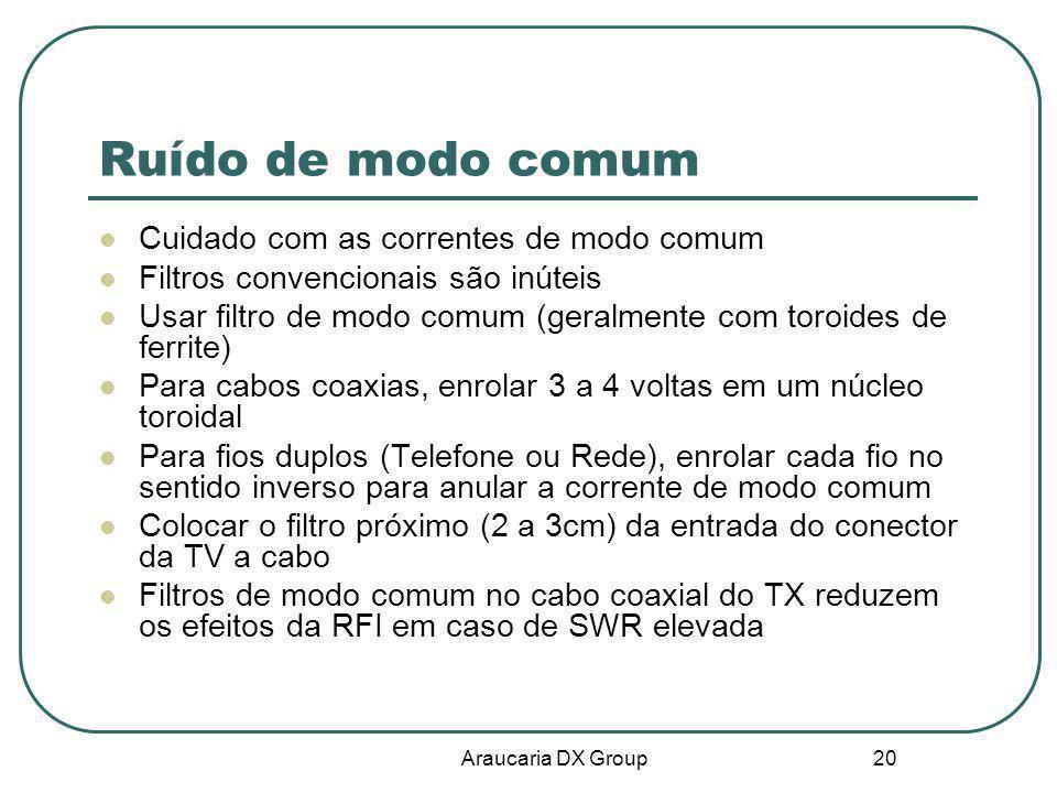 Araucaria DX Group 20 Ruído de modo comum Cuidado com as correntes de modo comum Filtros convencionais são inúteis Usar filtro de modo comum (geralmen
